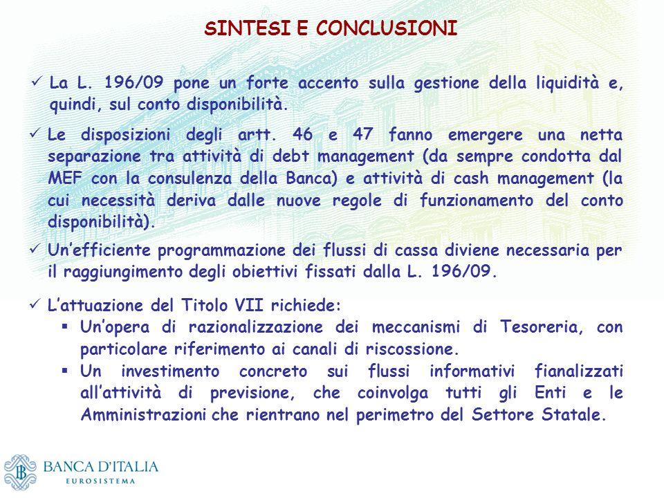 SINTESI E CONCLUSIONI La L. 196/09 pone un forte accento sulla gestione della liquidità e, quindi, sul conto disponibilità. Le disposizioni degli artt