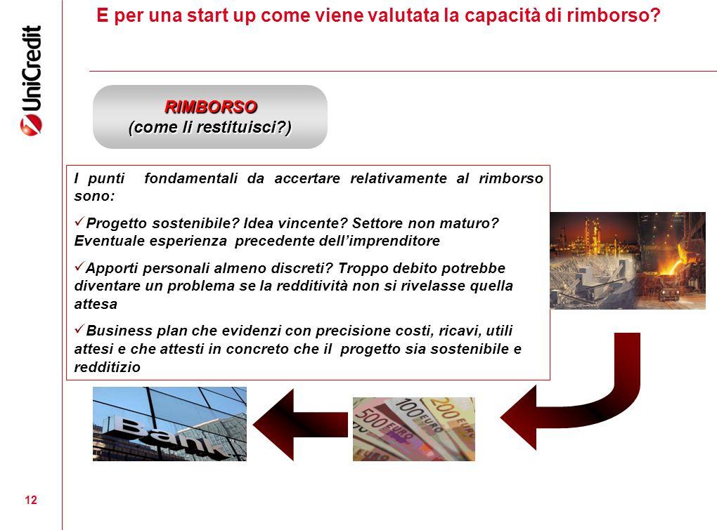 12 I punti fondamentali da accertare relativamente al rimborso sono: Progetto sostenibile.