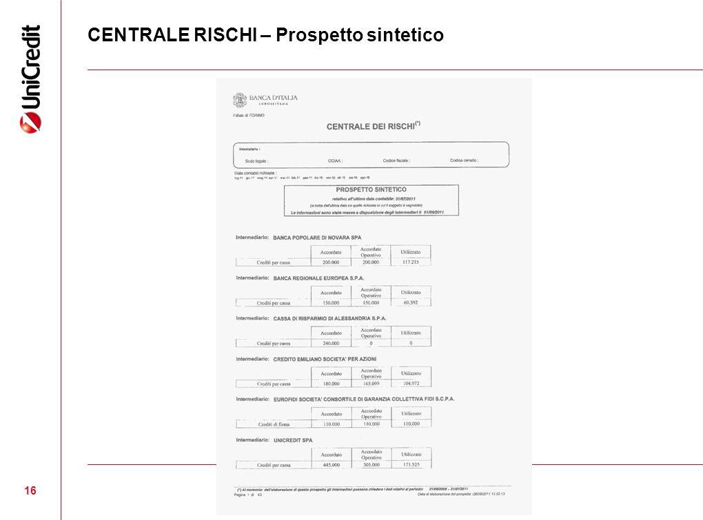 CENTRALE RISCHI – Prospetto sintetico 16