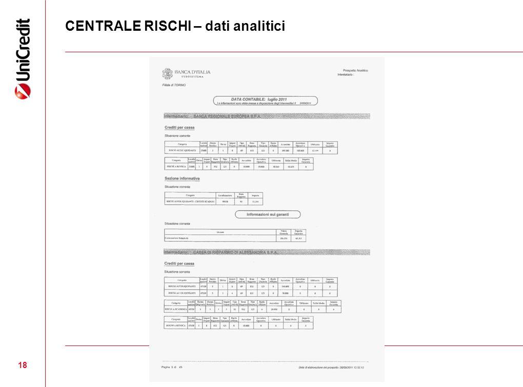 CENTRALE RISCHI – dati analitici 18