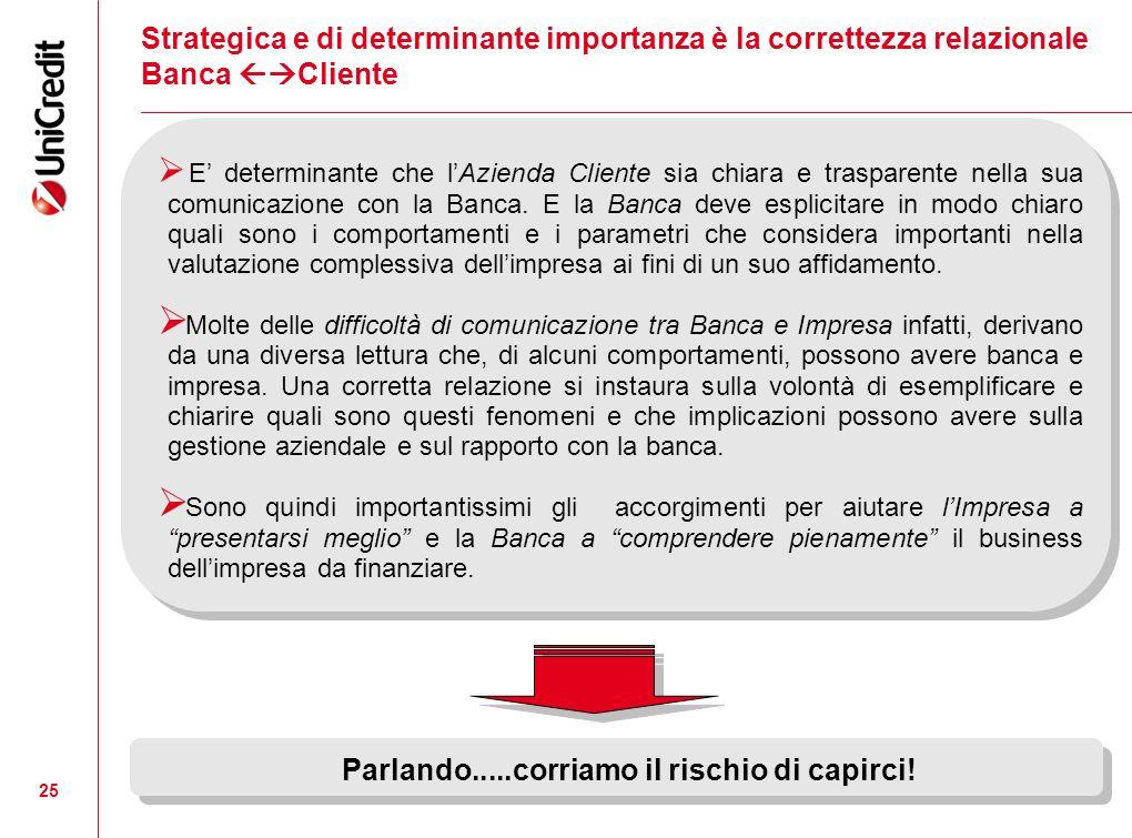 25 E determinante che lAzienda Cliente sia chiara e trasparente nella sua comunicazione con la Banca.