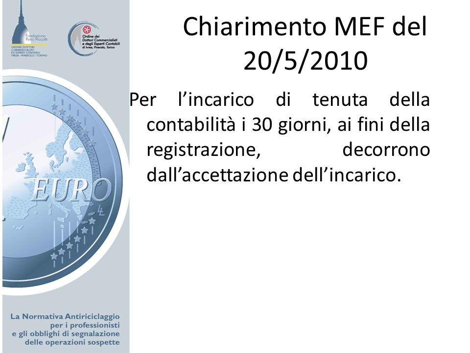 Chiarimento MEF del 20/5/2010 Per lincarico di tenuta della contabilità i 30 giorni, ai fini della registrazione, decorrono dallaccettazione dellincar