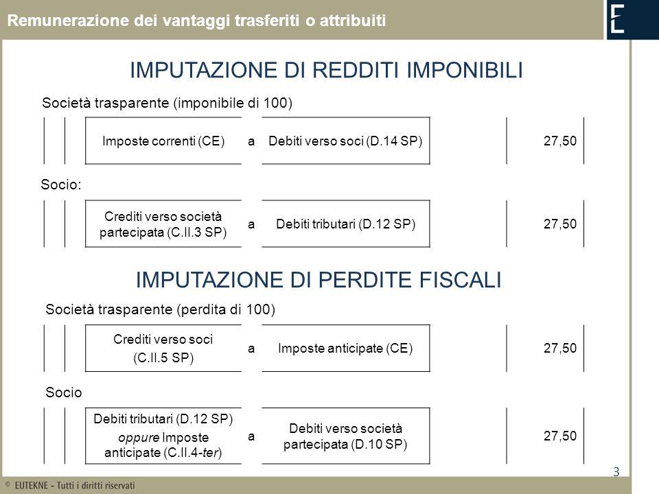 3 Remunerazione dei vantaggi trasferiti o attribuiti IMPUTAZIONE DI REDDITI IMPONIBILI Società trasparente (imponibile di 100) Imposte correnti (CE)aDebiti verso soci (D.14 SP)27,50 Crediti verso società partecipata (C.II.3 SP) aDebiti tributari (D.12 SP)27,50 Società trasparente (perdita di 100) Socio: Crediti verso soci (C.II.5 SP) aImposte anticipate (CE)27,50 Socio Debiti tributari (D.12 SP) oppure Imposte anticipate (C.II.4-ter) a Debiti verso società partecipata (D.10 SP) 27,50 IMPUTAZIONE DI PERDITE FISCALI