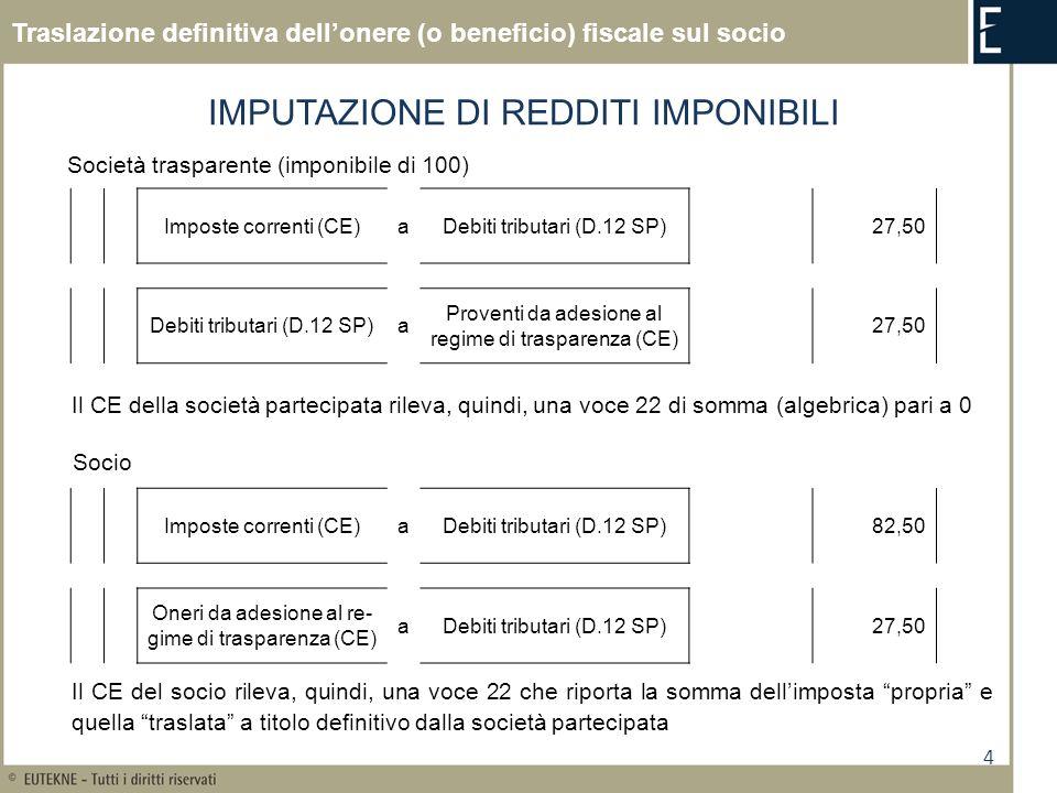 4 Traslazione definitiva dellonere (o beneficio) fiscale sul socio IMPUTAZIONE DI REDDITI IMPONIBILI Società trasparente (imponibile di 100) Imposte correnti (CE)aDebiti tributari (D.12 SP)27,50 Debiti tributari (D.12 SP)a Proventi da adesione al regime di trasparenza (CE) 27,50 Socio Imposte correnti (CE)aDebiti tributari (D.12 SP)82,50 Il CE della società partecipata rileva, quindi, una voce 22 di somma (algebrica) pari a 0 Oneri da adesione al re- gime di trasparenza (CE) aDebiti tributari (D.12 SP)27,50 Il CE del socio rileva, quindi, una voce 22 che riporta la somma dellimposta propria e quella traslata a titolo definitivo dalla società partecipata