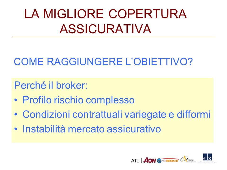 I soggetti aggiudicatari del servizio CNDCEC Procedura di evidenza pubblica nel 2009 L ATI (Associazione Temporanea dImpresa) vincente: –AON (mandataria): primo broker nel mondo e in Italia leader globale nella Professional Indemnity –Biver Broker: specialista italiano nella r.c.