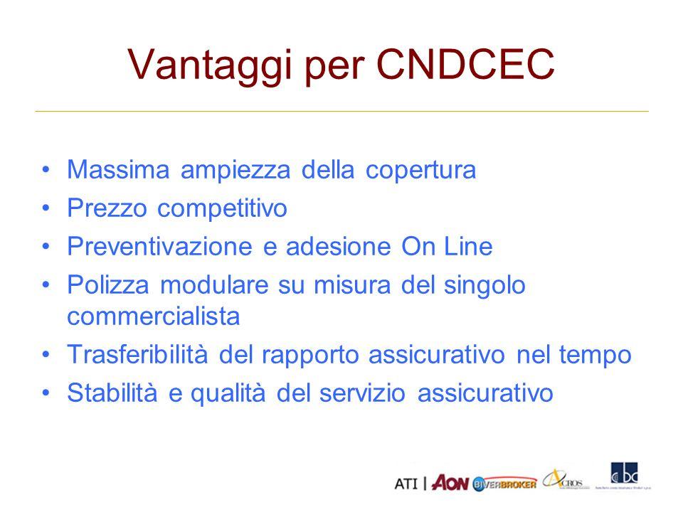 Vantaggi per CNDCEC Massima ampiezza della copertura Prezzo competitivo Preventivazione e adesione On Line Polizza modulare su misura del singolo commercialista Trasferibilità del rapporto assicurativo nel tempo Stabilità e qualità del servizio assicurativo