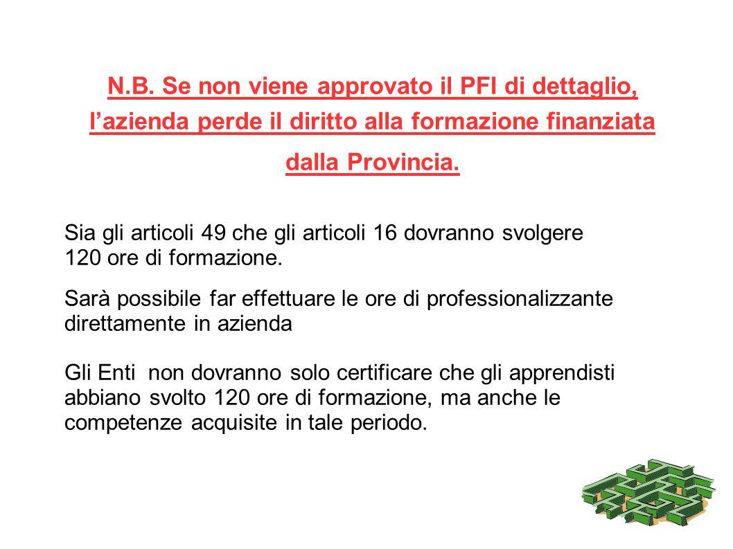 N.B. Se non viene approvato il PFI di dettaglio, lazienda perde il diritto alla formazione finanziata dalla Provincia. Sia gli articoli 49 che gli art