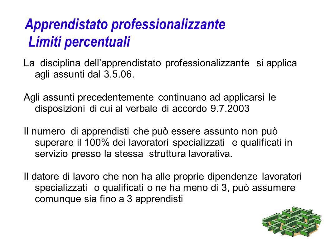 Apprendistato professionalizzante Limiti percentuali La disciplina dellapprendistato professionalizzante si applica agli assunti dal 3.5.06. Agli assu