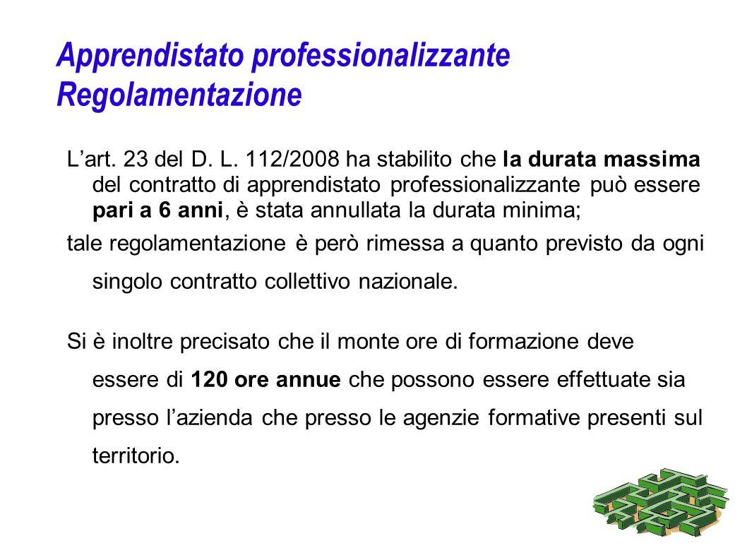Apprendistato professionalizzante Regolamentazione Lart. 23 del D. L. 112/2008 ha stabilito che la durata massima del contratto di apprendistato profe