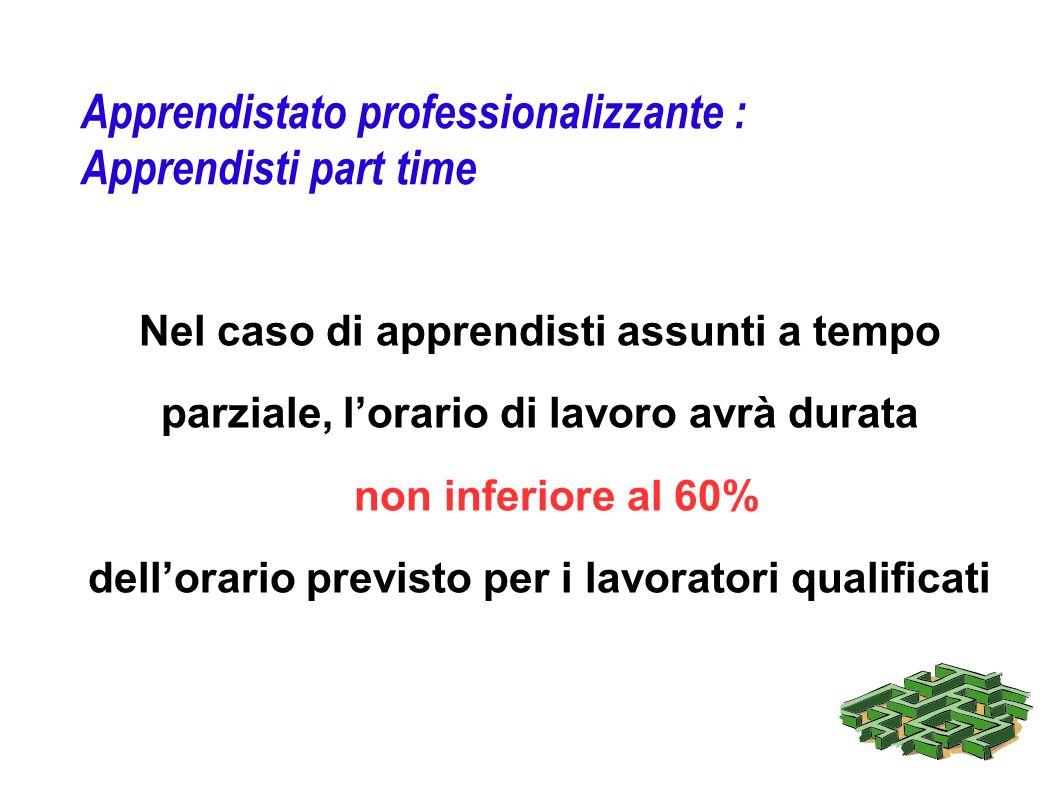 Apprendistato professionalizzante : Apprendisti part time Nel caso di apprendisti assunti a tempo parziale, lorario di lavoro avrà durata non inferior