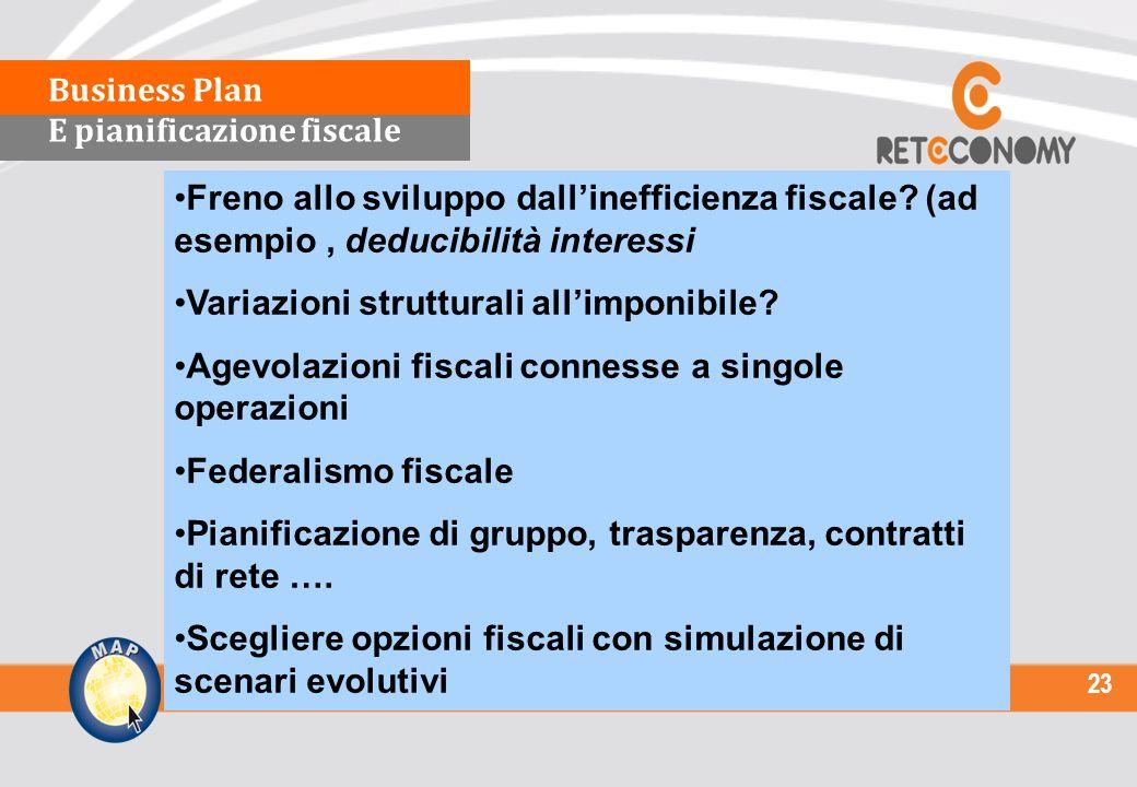 23 Freno allo sviluppo dallinefficienza fiscale.
