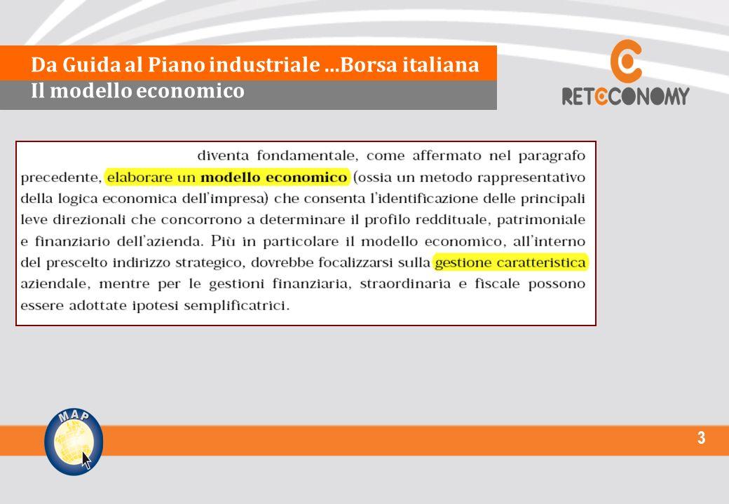 3 Da Guida al Piano industriale Aspetti applicativi Da Guida al Piano industriale …Borsa italiana Il modello economico