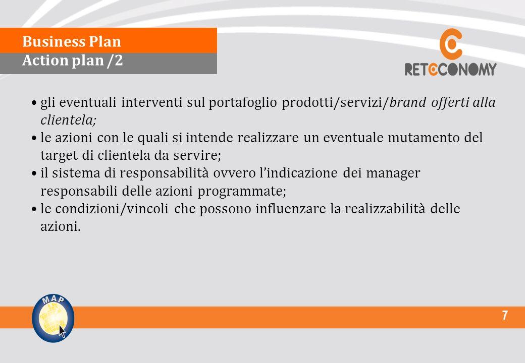 8 Business Plan Action plan /3