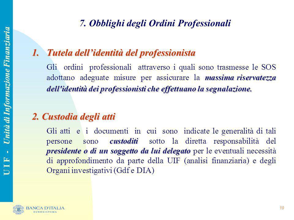 10 7. Obblighi degli Ordini Professionali U I F - Unità di Informazione Finanziaria 1.Tutela dellidentità del professionista massima riservatezza dell