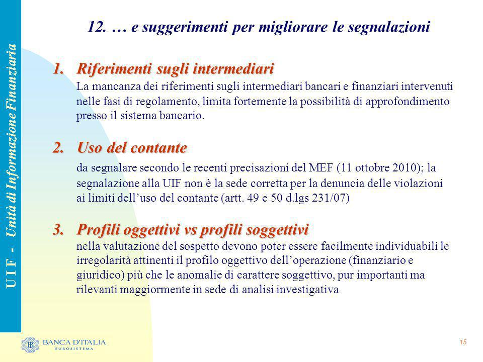 15 12. … e suggerimenti per migliorare le segnalazioni U I F - Unità di Informazione Finanziaria 1.Riferimenti sugli intermediari La mancanza dei rife