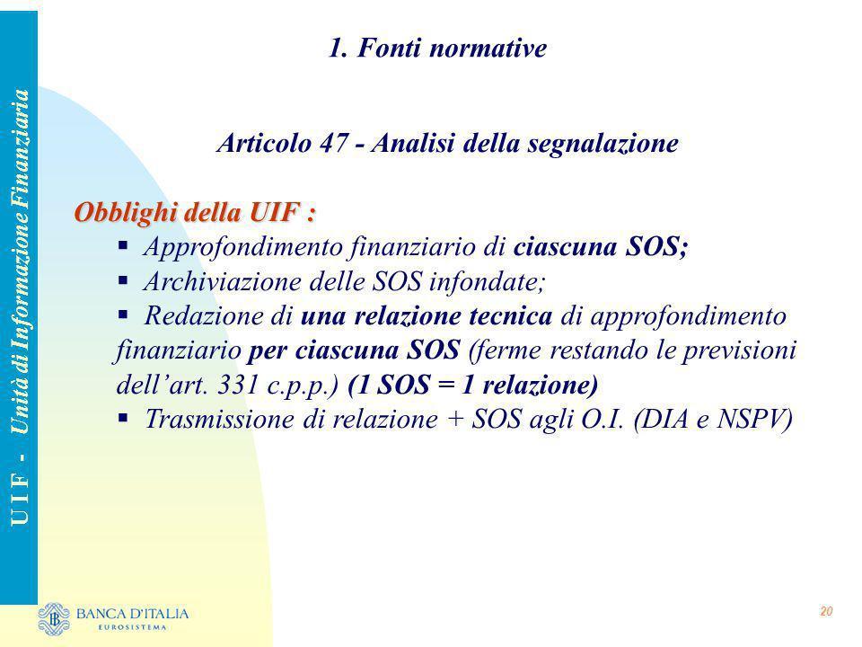 20 1. Fonti normative U I F - Unità di Informazione Finanziaria Articolo 47 - Analisi della segnalazione Obblighi della UIF : Approfondimento finanzia