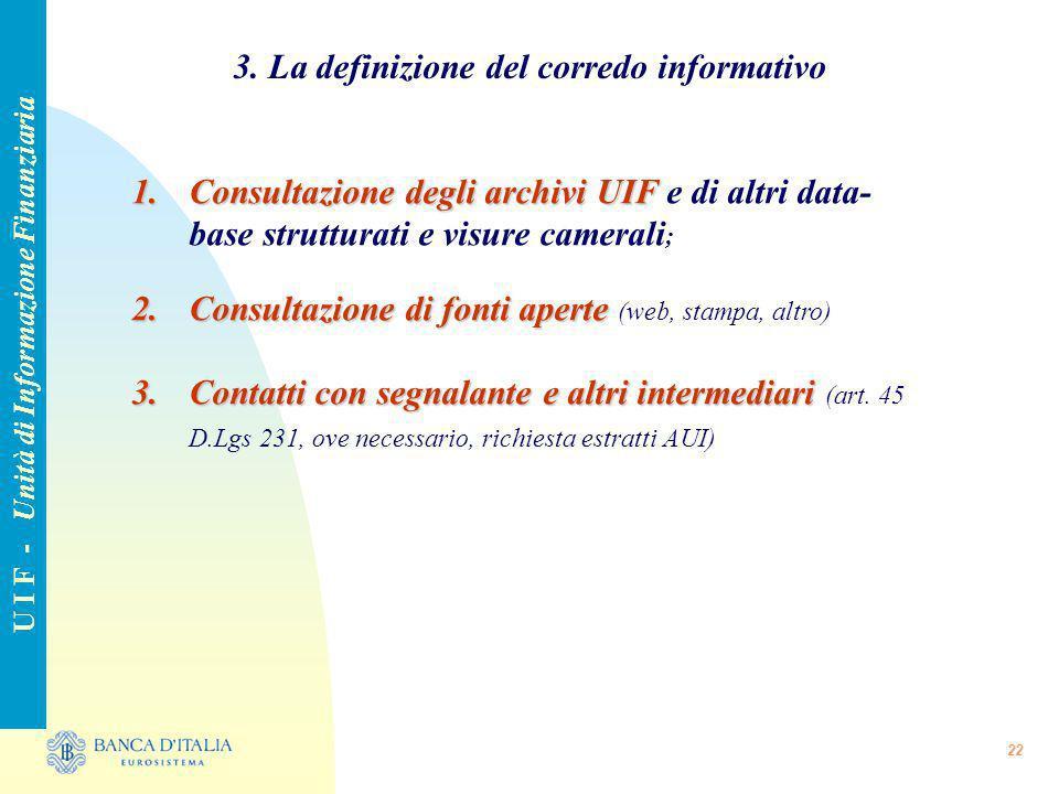22 3. La definizione del corredo informativo U I F - Unità di Informazione Finanziaria 1.Consultazione degli archivi UIF 1.Consultazione degli archivi