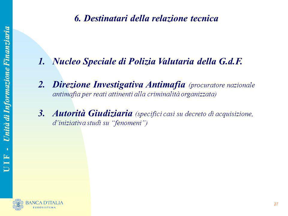 27 6. Destinatari della relazione tecnica U I F - Unità di Informazione Finanziaria 1.Nucleo Speciale di Polizia Valutaria della G.d.F. 2.Direzione In