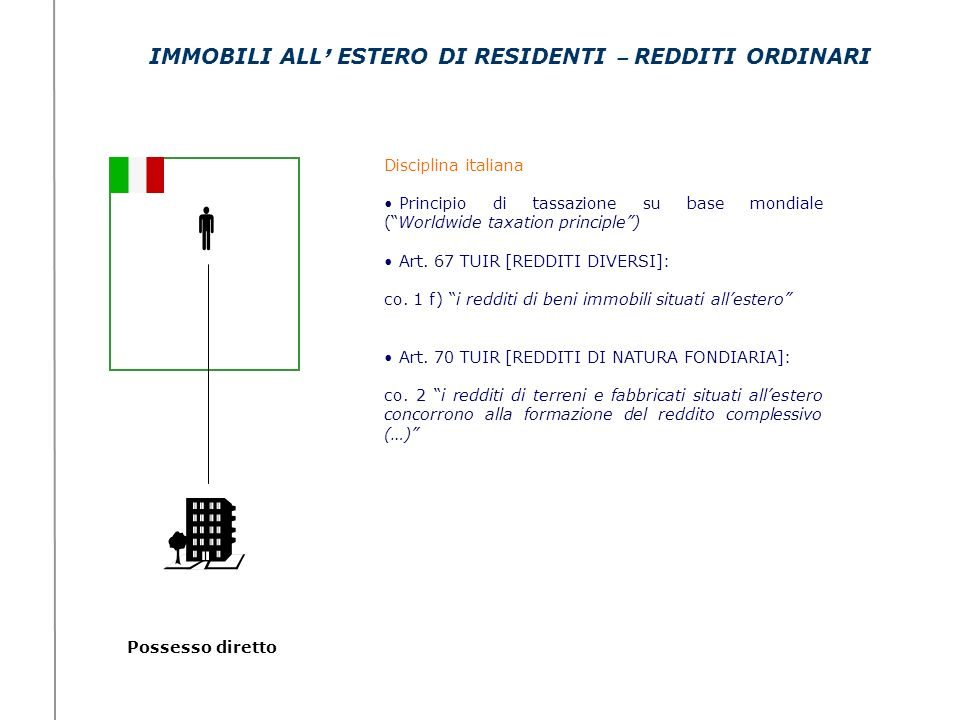 Possesso diretto IMMOBILI ALL ESTERO DI RESIDENTI – REDDITI ORDINARI Disciplina italiana Principio di tassazione su base mondiale (Worldwide taxation