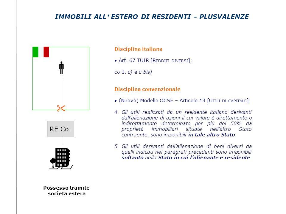 Possesso tramite società estera IMMOBILI ALL ESTERO DI RESIDENTI - PLUSVALENZE Disciplina italiana Art. 67 TUIR [R EDDITI DIVERSI ]: co 1. c) e c-bis)