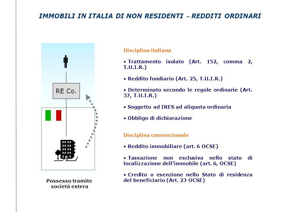 IMMOBILI IN ITALIA DI NON RESIDENTI – REDDITI ORDINARI RE Co. Possesso tramite società estera Disciplina italiana Trattamento isolato (Art. 152, comma