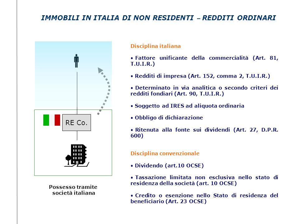 IMMOBILI IN ITALIA DI NON RESIDENTI – REDDITI ORDINARI RE Co. Possesso tramite società italiana Disciplina italiana Fattore unificante della commercia