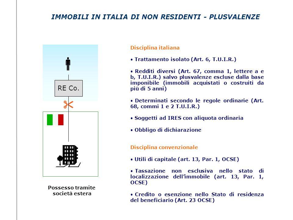 IMMOBILI IN ITALIA DI NON RESIDENTI - PLUSVALENZE RE Co. Possesso tramite società estera Disciplina italiana Trattamento isolato (Art. 6, T.U.I.R.) Re