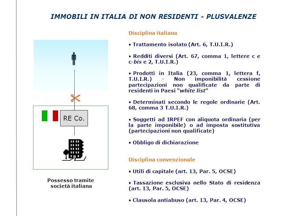 IMMOBILI IN ITALIA DI NON RESIDENTI - PLUSVALENZE RE Co. Possesso tramite società italiana Disciplina italiana Trattamento isolato (Art. 6, T.U.I.R.)