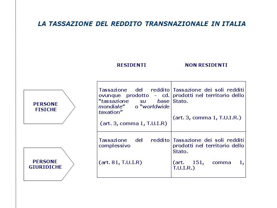 LA TASSAZIONE DEL REDDITO TRANSNAZIONALE IN ITALIA (SOURCE JURISDICTION) REDDITI FONDIARI PLUSVALENZE Si considerano prodotti nel territorio dello Stato (…) i redditi fondiari (art.