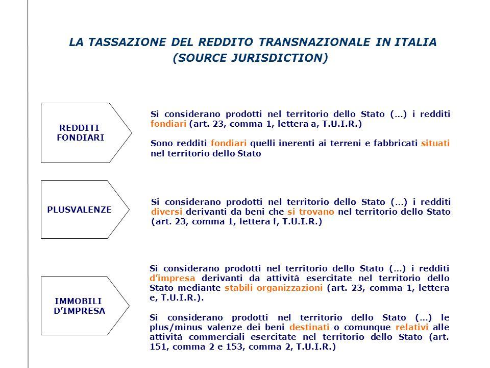LA TASSAZIONE DEL REDDITO TRANSNAZIONALE IN ITALIA (SOURCE JURISDICTION) REDDITI FONDIARI PLUSVALENZE Si considerano prodotti nel territorio dello Sta