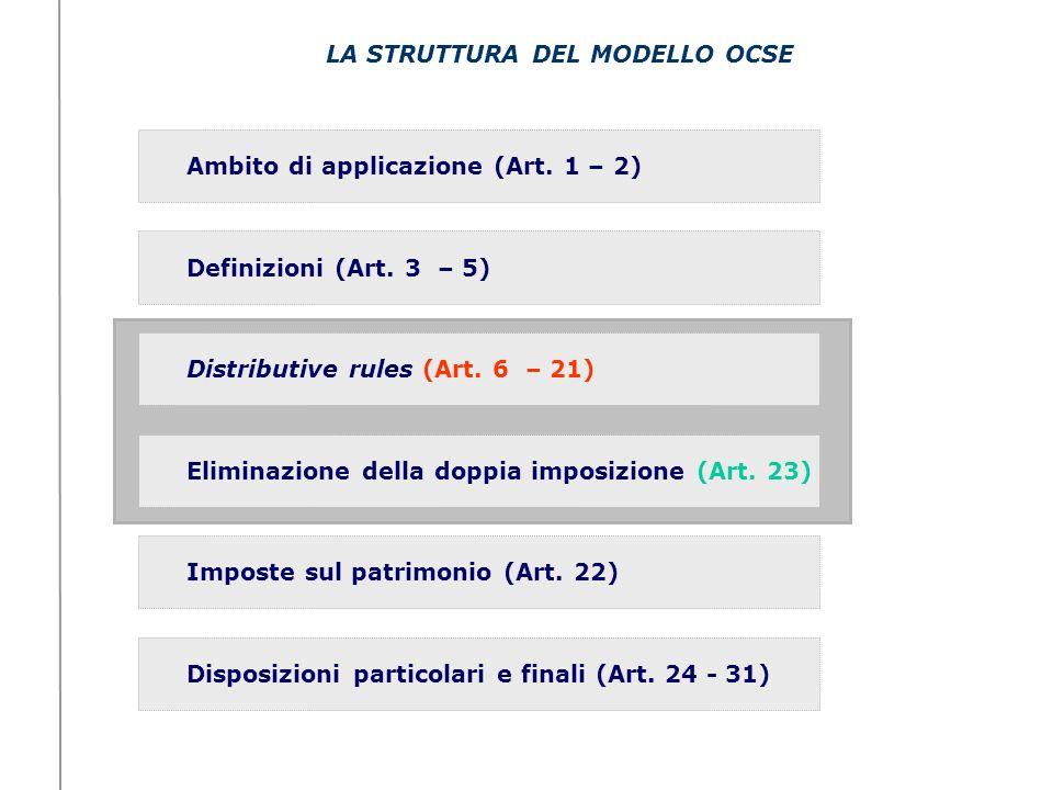 LA STRUTTURA DEL MODELLO OCSE Ambito di applicazione (Art. 1 – 2) Definizioni (Art. 3 – 5) Eliminazione della doppia imposizione (Art. 23) Imposte sul