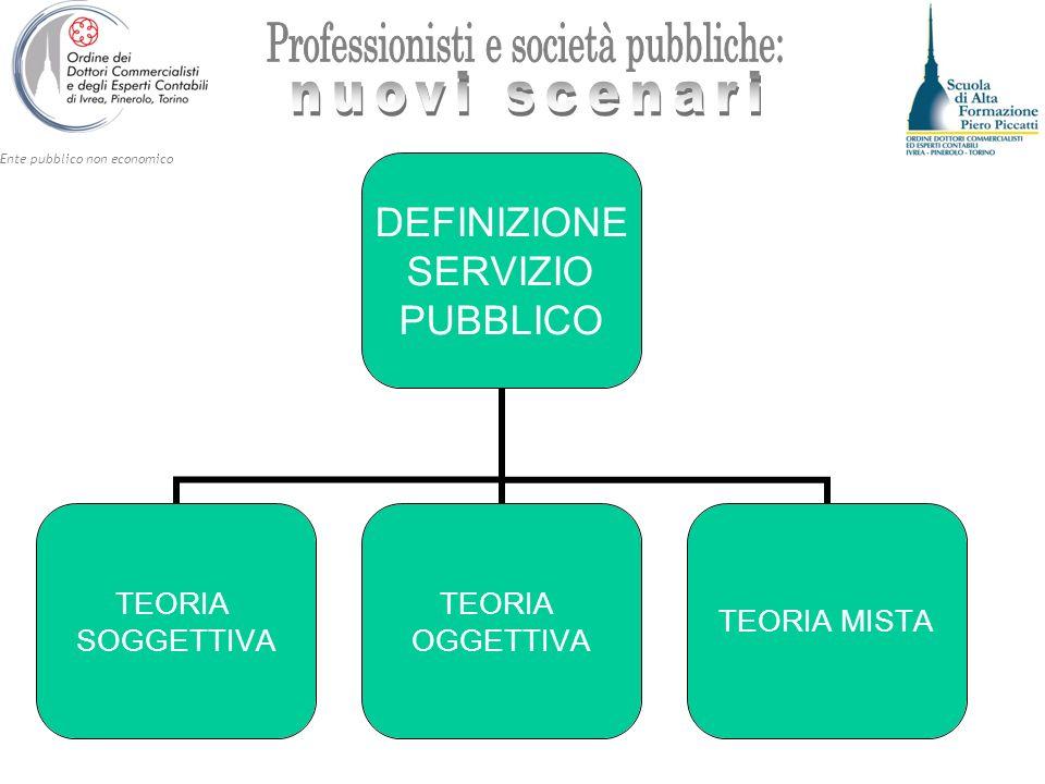 Ente pubblico non economico Norma del 18/10/2012 n.179 Per i servizi pubblici locali di rilevanza economica, l affidamento del servizio è effettuato sulla base di apposita relazione, pubblicata sul sito internet dell ente affidante.