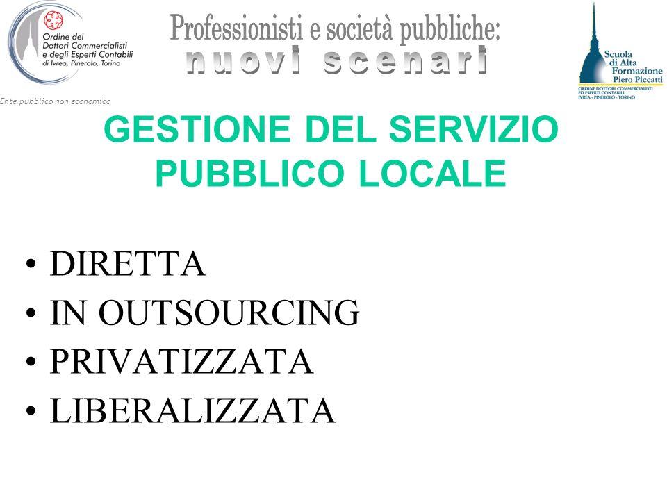 Ente pubblico non economico GESTIONE DEL SERVIZIO PUBBLICO LOCALE DIRETTA IN OUTSOURCING PRIVATIZZATA LIBERALIZZATA