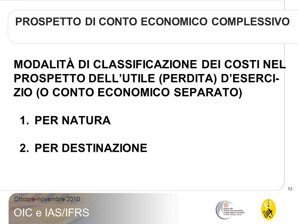 14 Ottobre-novembre 2010 OIC e IAS/IFRS PROSPETTO DI CONTO ECONOMICO SEPARATO CLASSIFICAZIONE DEI COSTI PER NATURA