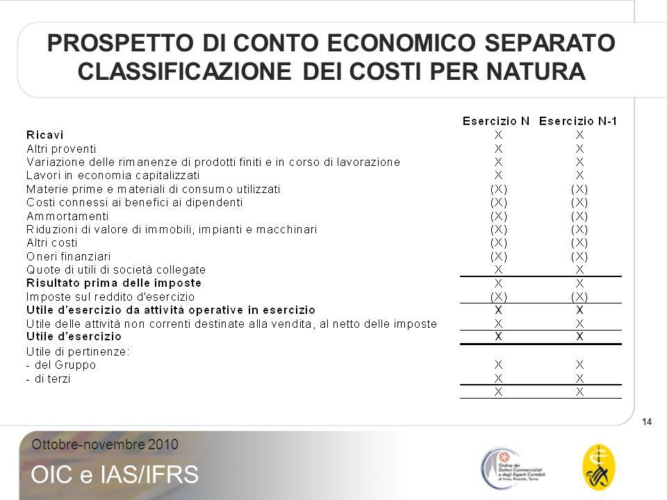 15 Ottobre-novembre 2010 OIC e IAS/IFRS PROSPETTO DI CONTO ECONOMICO SEPARATO CLASSIFICAZIONE DEI COSTI PER DESTINAZIONE