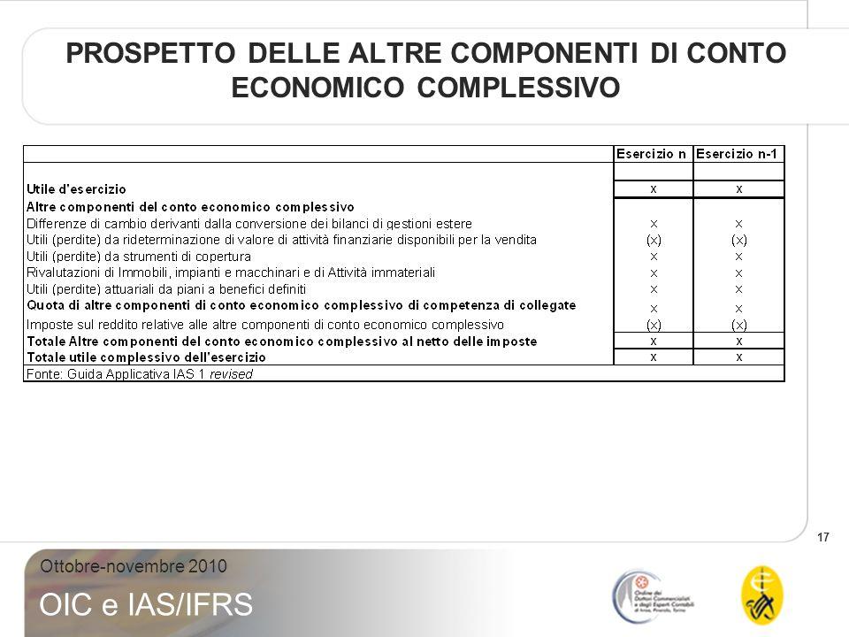 18 Ottobre-novembre 2010 OIC e IAS/IFRS CAMPIONE SELEZIONATO: SOCIETÀ A PIÙ ELEVATA CAPI- TALIZZAZIONE APPARTENENTI ALLINDICE FTSE MIB (80% CAPITALIZZAZIONE DI MERCATO INTERNA) PROSPETTO DI CONTO ECONOMICO COMPLESSIVO BILANCI CONSOLIDATI 2009 DI SOCIETÀ ITALIANE