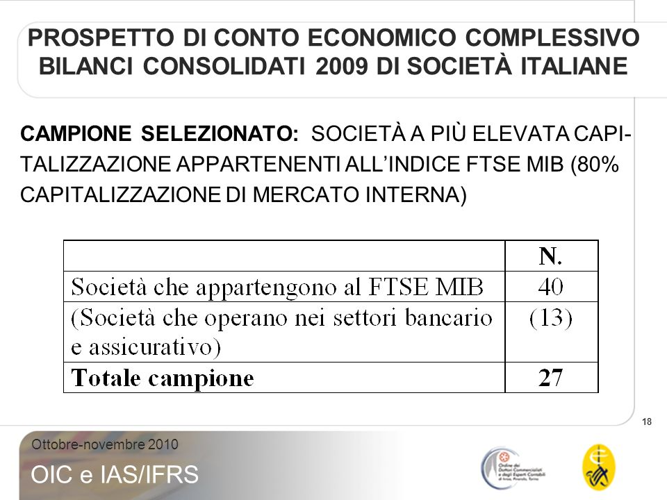 19 Ottobre-novembre 2010 OIC e IAS/IFRS TUTTE LE SOCIETÀ PRESENTANO IL CONTO ECONOMICO COMPLESSIVO IN DUE PROSPETTI ED IL 78% (N.