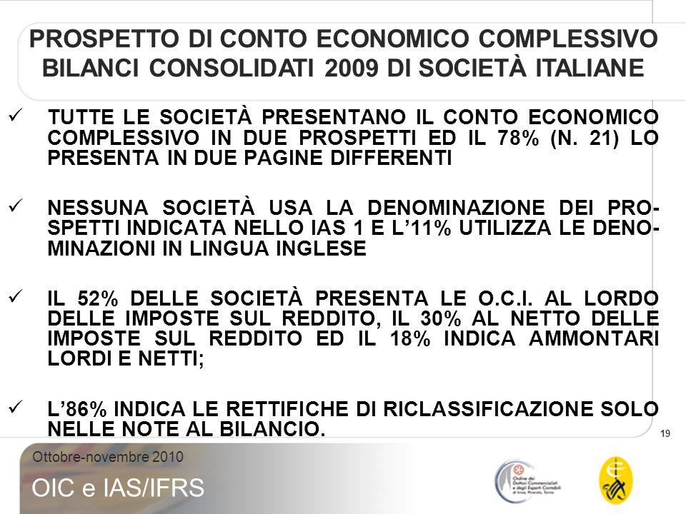 20 Ottobre-novembre 2010 OIC e IAS/IFRS NESSUNA SOCIETÀ MODIFICA IL SEGNO DEL PROPRIO RISULTATO PER EFFETTO DELLE O.C.I.