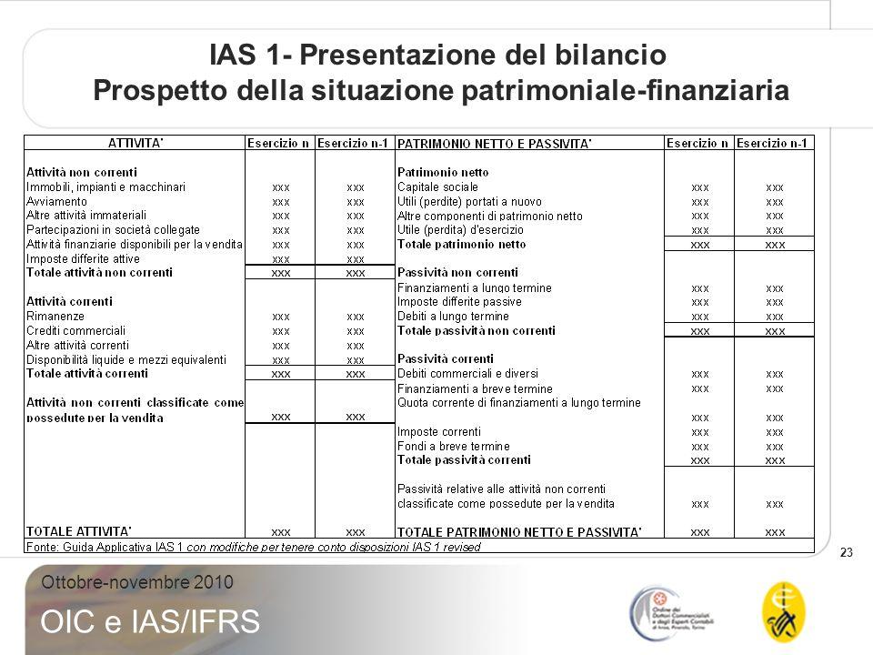 23 Ottobre-novembre 2010 OIC e IAS/IFRS IAS 1- Presentazione del bilancio Prospetto della situazione patrimoniale-finanziaria