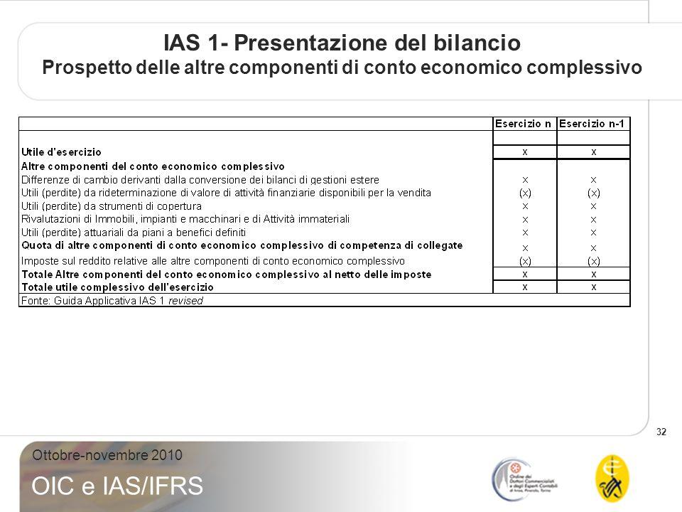 32 Ottobre-novembre 2010 OIC e IAS/IFRS IAS 1- Presentazione del bilancio Prospetto delle altre componenti di conto economico complessivo