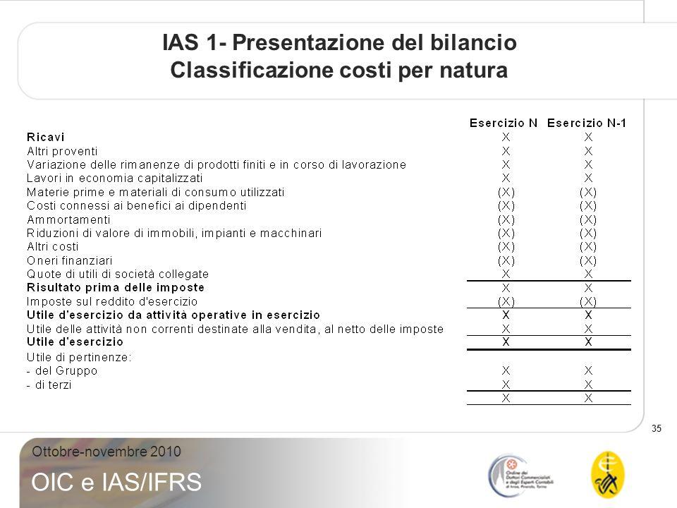 35 Ottobre-novembre 2010 OIC e IAS/IFRS IAS 1- Presentazione del bilancio Classificazione costi per natura