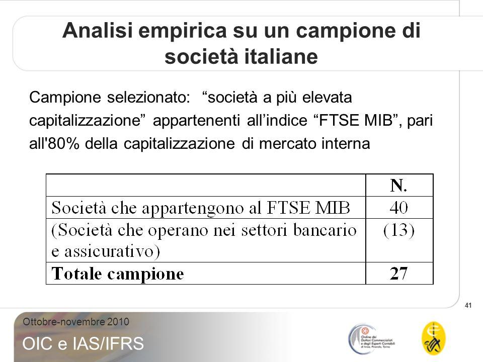 41 Ottobre-novembre 2010 OIC e IAS/IFRS Campione selezionato: società a più elevata capitalizzazione appartenenti allindice FTSE MIB, pari all 80% della capitalizzazione di mercato interna Analisi empirica su un campione di società italiane