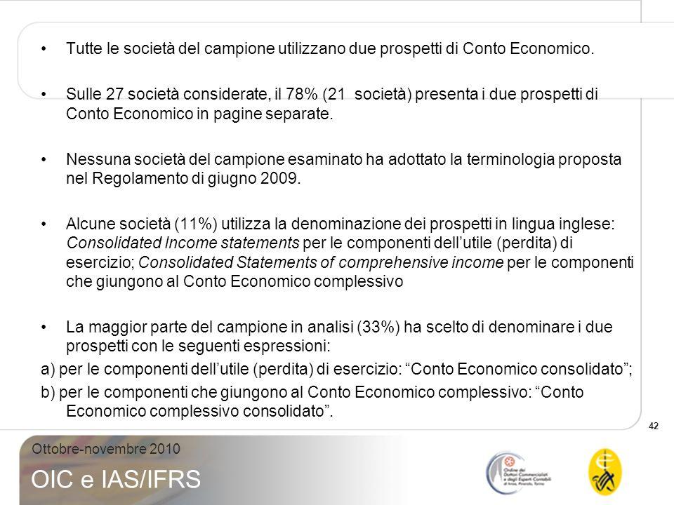 42 Ottobre-novembre 2010 OIC e IAS/IFRS Tutte le società del campione utilizzano due prospetti di Conto Economico. Sulle 27 società considerate, il 78