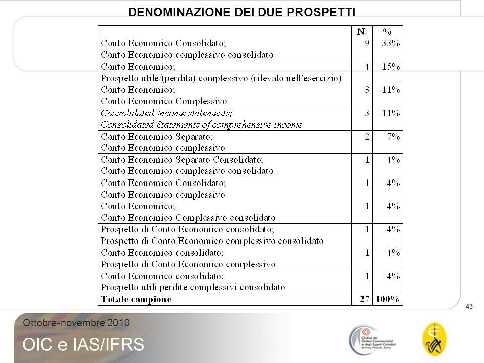 43 Ottobre-novembre 2010 OIC e IAS/IFRS DENOMINAZIONE DEI DUE PROSPETTI