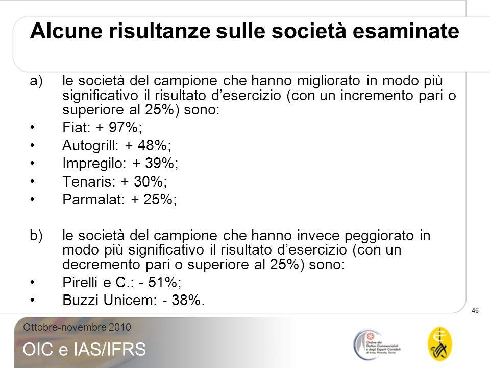 46 Ottobre-novembre 2010 OIC e IAS/IFRS Alcune risultanze sulle società esaminate a)le società del campione che hanno migliorato in modo più significa