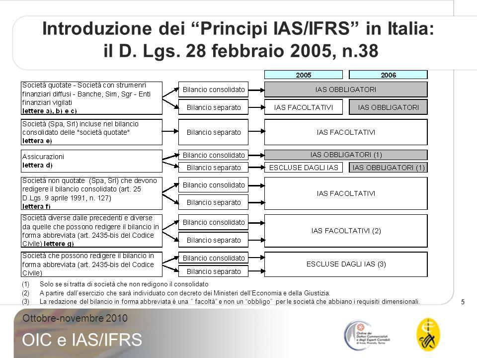 5 Ottobre-novembre 2010 OIC e IAS/IFRS Introduzione dei Principi IAS/IFRS in Italia: il D. Lgs. 28 febbraio 2005, n.38 (1)Solo se si tratta di società
