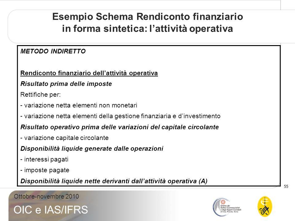 55 Ottobre-novembre 2010 OIC e IAS/IFRS Esempio Schema Rendiconto finanziario in forma sintetica: lattività operativa METODO INDIRETTO Rendiconto fina