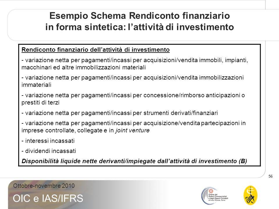 56 Ottobre-novembre 2010 OIC e IAS/IFRS Esempio Schema Rendiconto finanziario in forma sintetica: lattività di investimento Rendiconto finanziario dellattività di investimento - variazione netta per pagamenti/incassi per acquisizioni/vendita immobili, impianti, macchinari ed altre immobilizzazioni materiali - variazione netta per pagamenti/incassi per acquisizioni/vendita immobilizzazioni immateriali - variazione netta per pagamenti/incassi per concessione/rimborso anticipazioni o prestiti di terzi - variazione netta per pagamenti/incassi per strumenti derivati/finanziari - variazione netta per pagamenti/incassi per acquisizione/vendita partecipazioni in imprese controllate, collegate e in joint venture - interessi incassati - dividendi incassati Disponibilità liquide nette derivanti/impiegate dallattività di investimento (B)