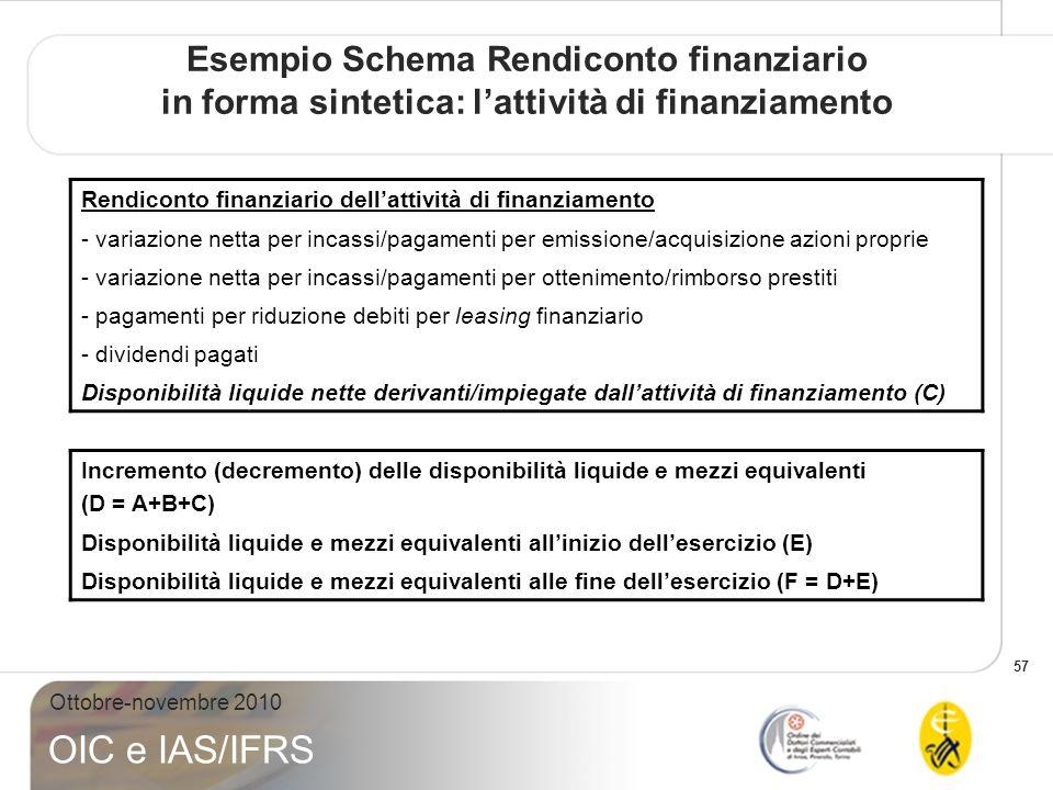 57 Ottobre-novembre 2010 OIC e IAS/IFRS Esempio Schema Rendiconto finanziario in forma sintetica: lattività di finanziamento Rendiconto finanziario de