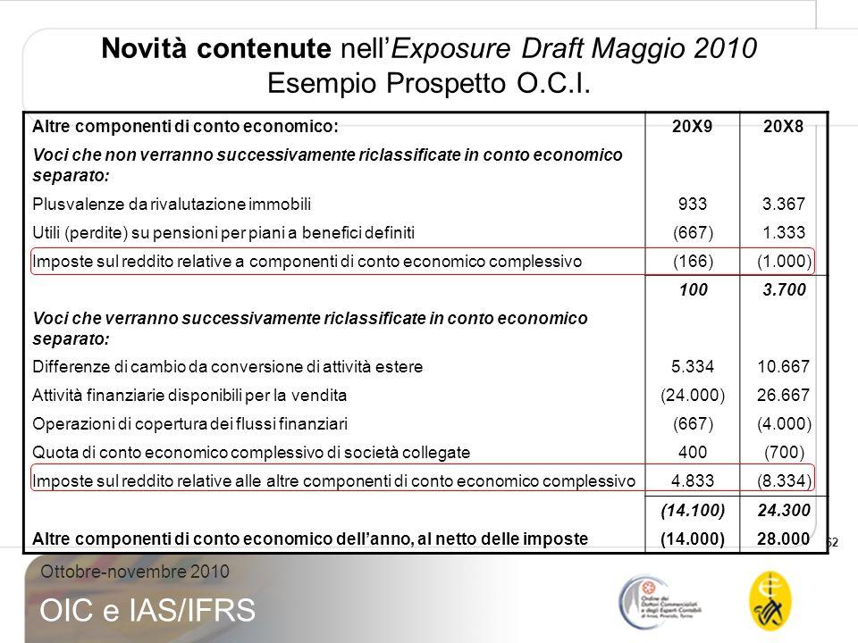 62 Ottobre-novembre 2010 OIC e IAS/IFRS Novità contenute nellExposure Draft Maggio 2010 Esempio Prospetto O.C.I. Altre componenti di conto economico:2